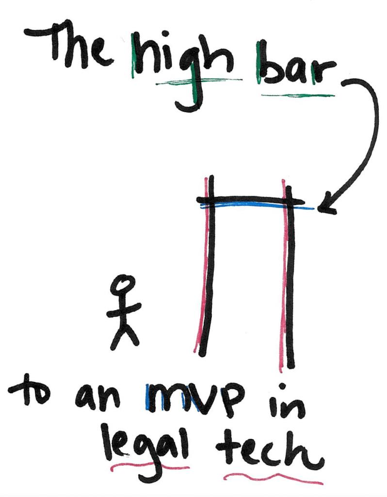 The high bar to an MVP in legal tech